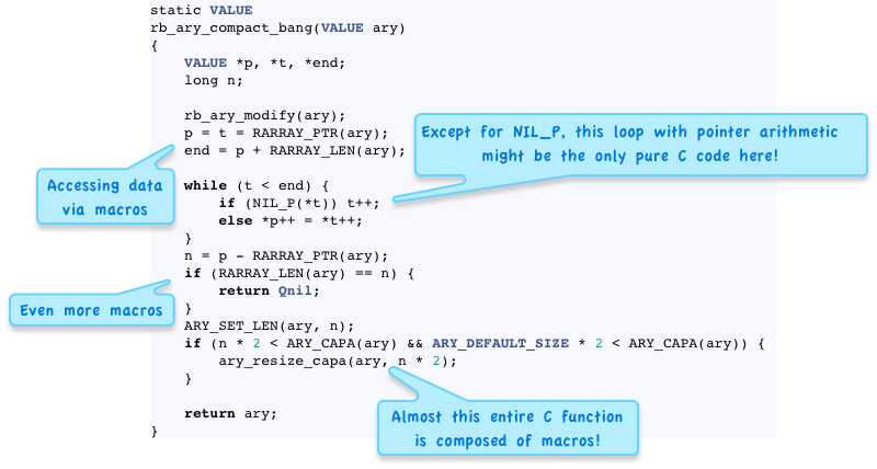 Ruby MRI Source Code Idioms #1: Accessing Data Via Macros